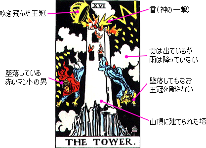 http://www.lyrical.jp/library/tarot/major/images/mjr_16.png