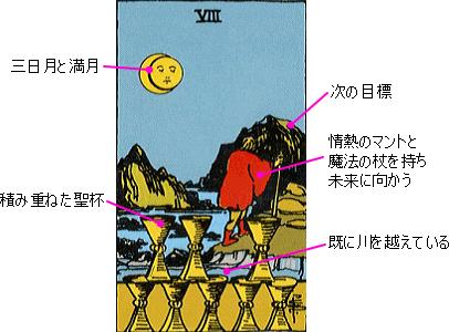 聖杯8のカードの意味