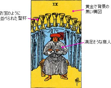 聖杯9のカードの意味
