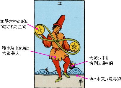 金貨2のカードの意味