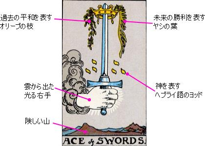 剣エースのカードの意味