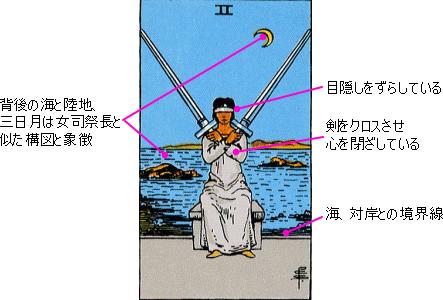 剣2のカードの意味