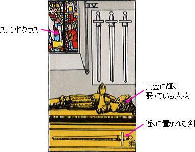 剣4のカードの意味