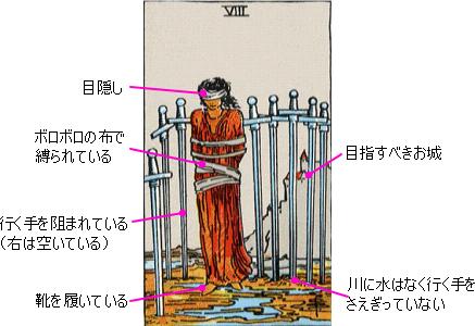 剣8のカードの説明