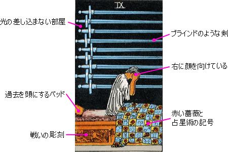 剣9のカードの意味
