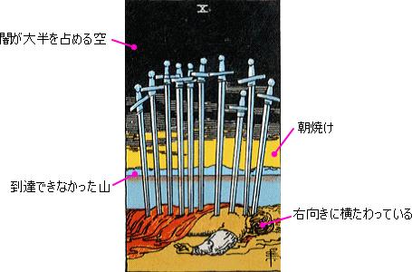 剣10のカードの意味